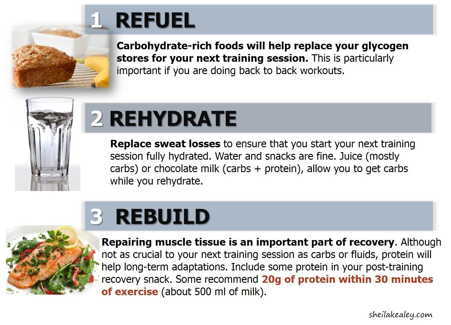 3 R recovery nutrition