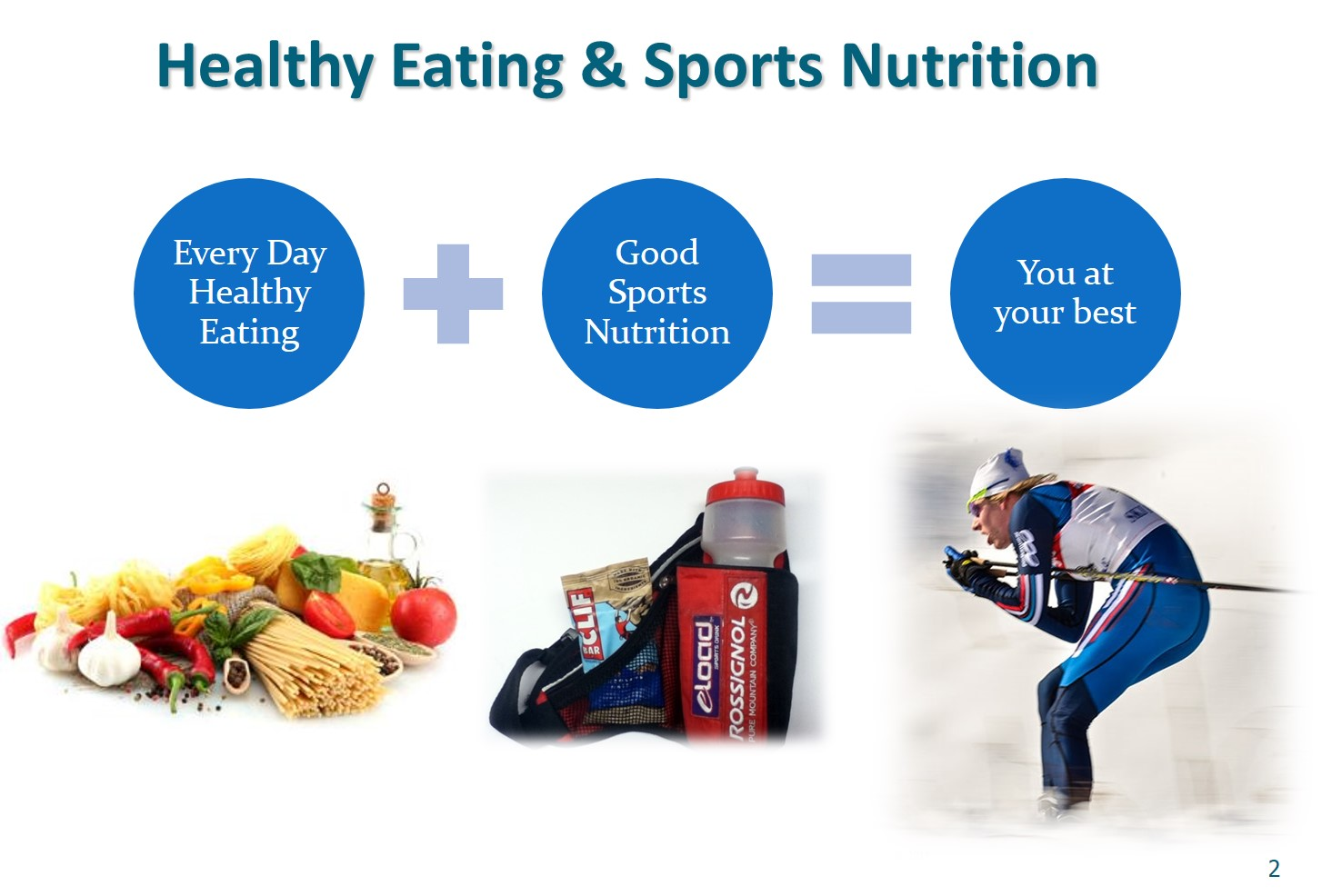 Food For Athletes Eating To Optimize Performance