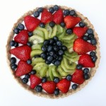 Fabulous Fruit Tart (640x427)