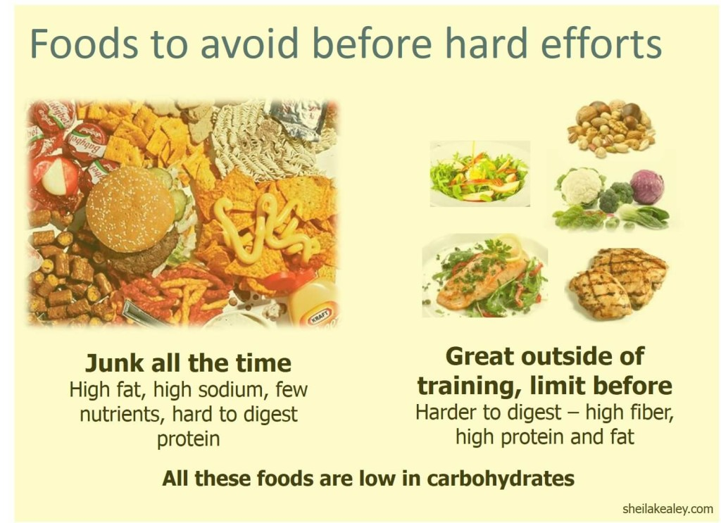 foods to avoid before hard efforts small