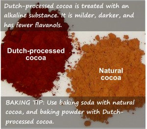 Dutch And Natural Cocoa