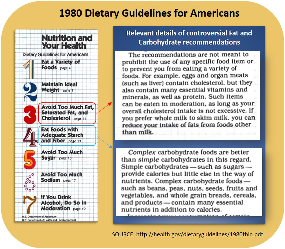 1980 Dietary Guidelines Fat Carbs