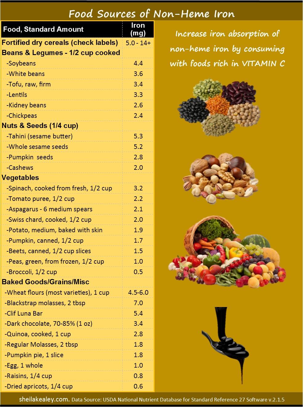 low ferritin vegan diet athletes
